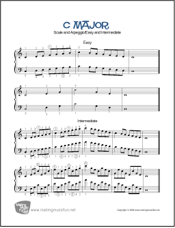 image about Piano Scales Printable identified as C Key Scale and Arpeggio Absolutely free Straightforward Piano Sheet New music