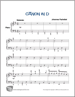 Canon In D Pachelbel Easy Piano Sheet Music Makingmusicfun
