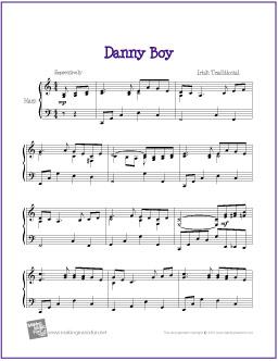 Intermediate piano pieces to play
