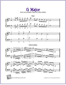 G Major Scale and Arpeggio | Free Easy Piano Sheet Music