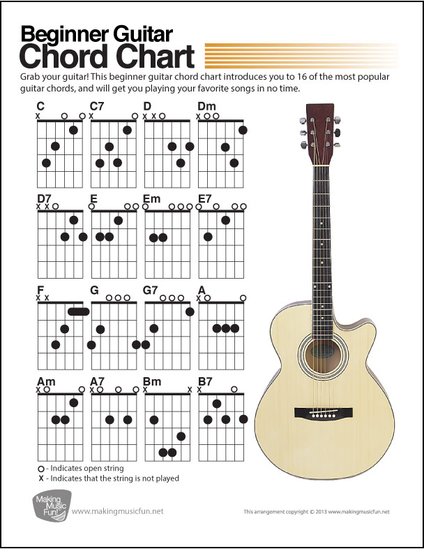 picture about Printable Guitar Chords Chart titled Rookie Guitar Chord Chart (Electronic Print)